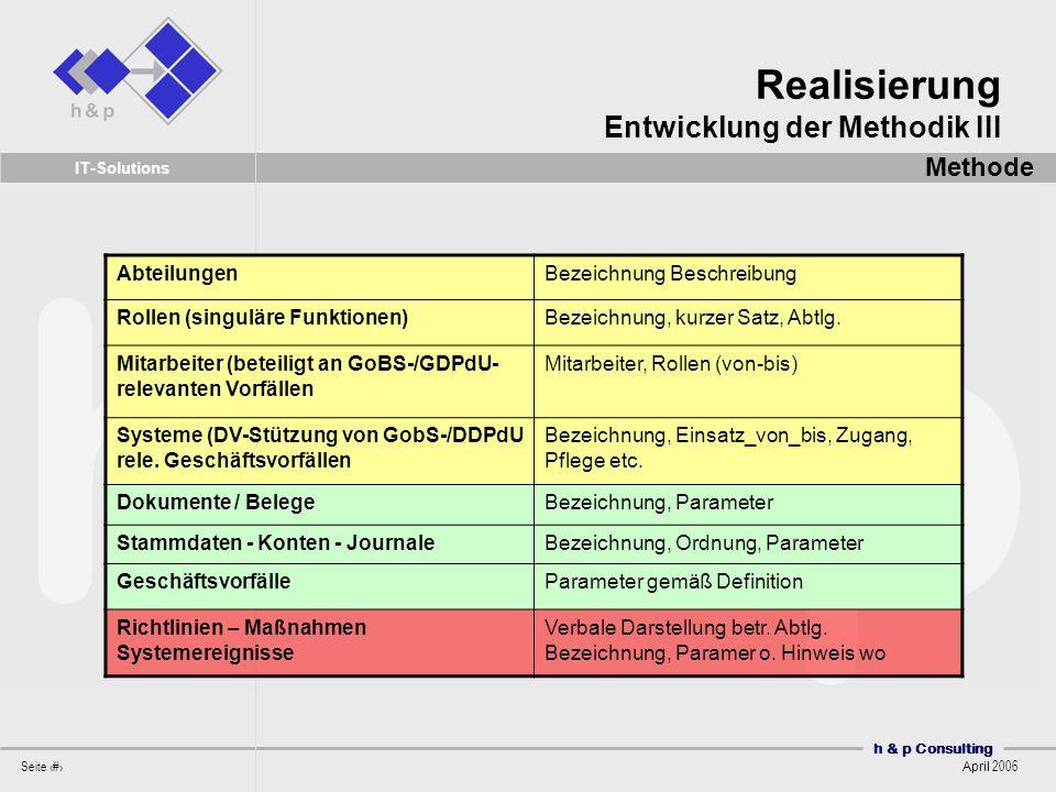 h & p Consulting Seite 38 April 2006 IT-Solutions AbteilungenBezeichnung Beschreibung Rollen (singuläre Funktionen)Bezeichnung, kurzer Satz, Abtlg.