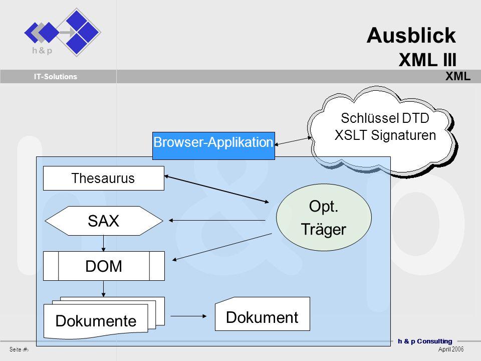 h & p Consulting Seite 53 April 2006 IT-Solutions Browser-Applikation Opt. Träger Thesaurus SAX Dokumente DOM Dokument Schlüssel DTD XSLT Signaturen A