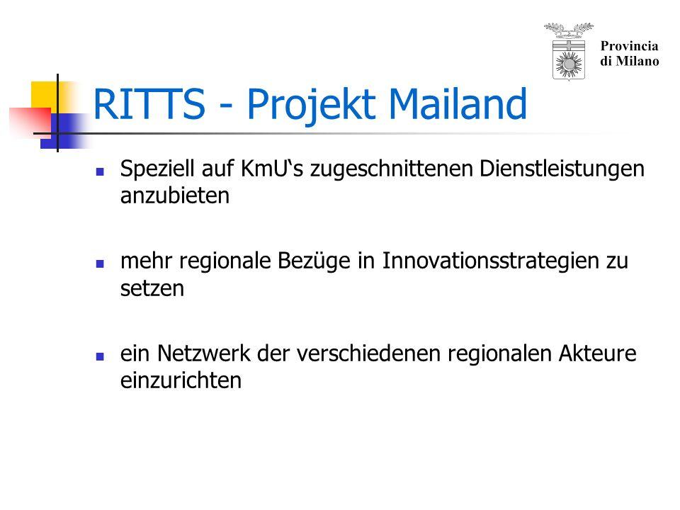 RITTS - Projekt Mailand Vorangegangen war ein Strategieprogramm der Jahre 1999 - 2001.