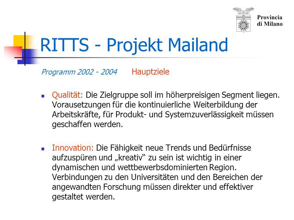 RITTS - Projekt Mailand Speziell auf KmUs zugeschnittenen Dienstleistungen anzubieten mehr regionale Bezüge in Innovationsstrategien zu setzen ein Netzwerk der verschiedenen regionalen Akteure einzurichten