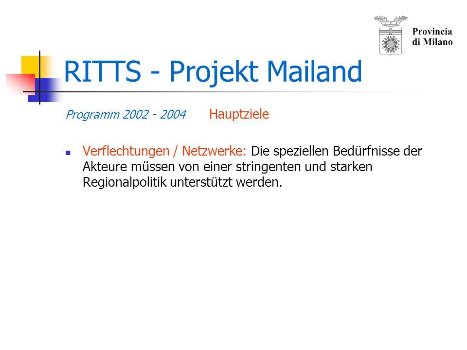 RITTS - Projekt Mailand Programm 2002 - 2004 Hauptziele Qualität: Die Zielgruppe soll im höherpreisigen Segment liegen.