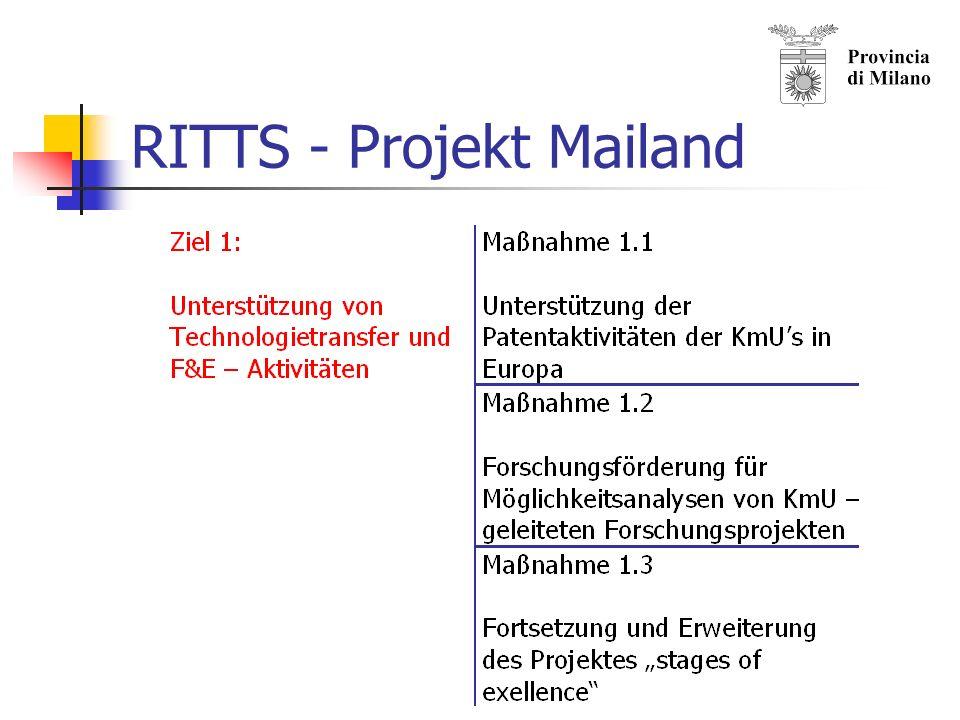 RITTS - Projekt Mailand Programm 2002 - 2004: Diesen Oberzielen folgen stärker ausgearbeitete Ziele, die ihrerseits von konkreten Maßnahmen begleitet werden, die im o.g.