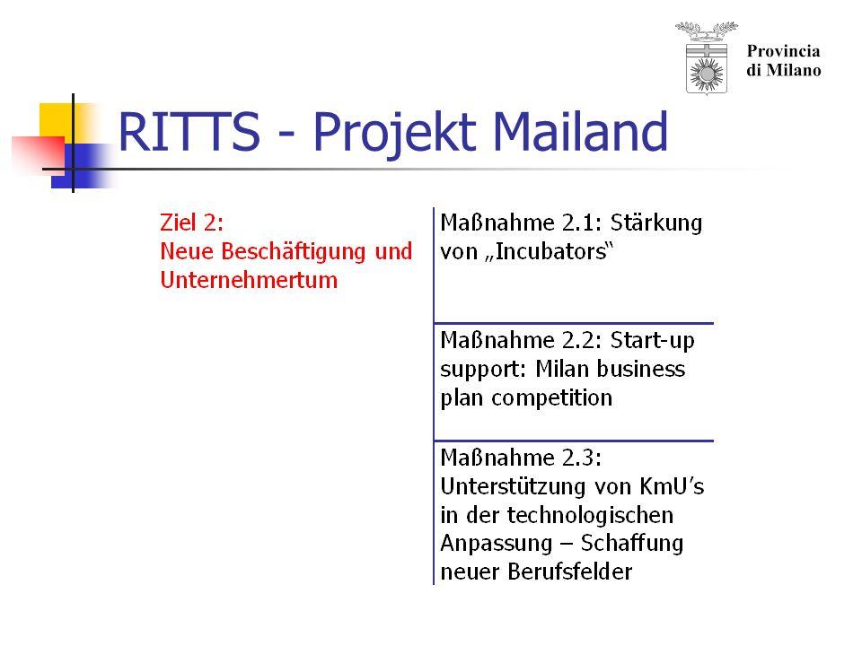 RITTS - Projekt Mailand Maßnahme 1.3 Fortsetzung und Erweiterung des Projektes stages of exellence: Studenten (under- or postgraduate) werden in Firmen an Projekten beteiligt.