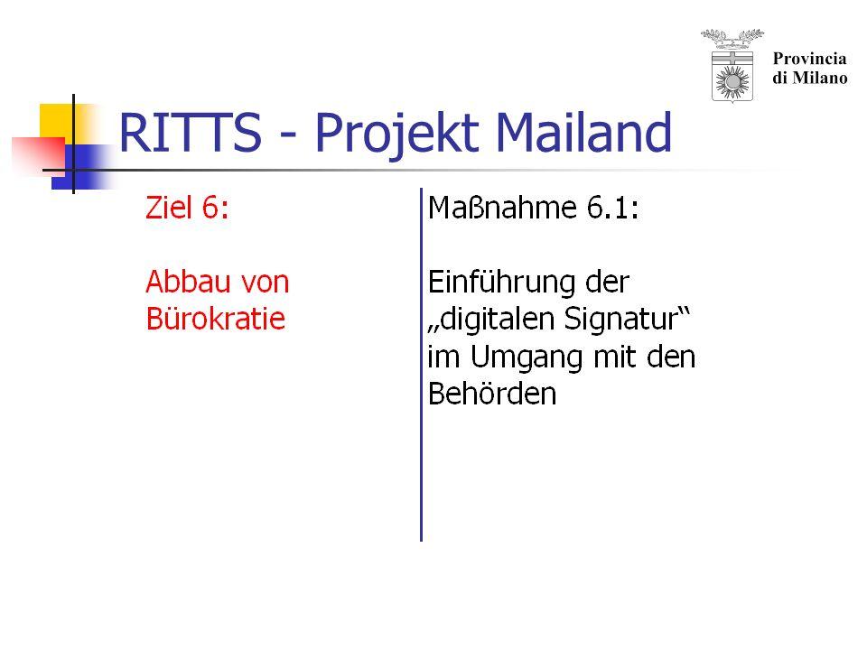 RITTS - Projekt Mailand Maßnahme 4.2: Verbesserung der Wettbewerbsfähigkeit lokaler Produktionssysteme und der verarbeitenden Industrie In Zusammenarbeit mit der Region Lombardei sollen die Bereiche non-food biotechnologies, Design und neue Materialien durch abgestimmte Planungsinstrumente in ihrer Wettbewerbsfähigkeit verbessert werden