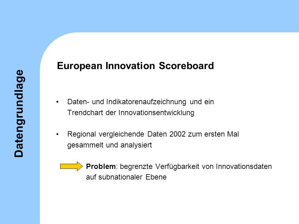 European Innovation Scoreboard Daten- und Indikatorenaufzeichnung und ein Trendchart der Innovationsentwicklung Regional vergleichende Daten 2002 zum