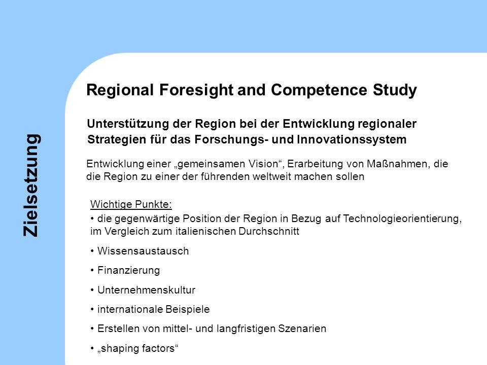 Regional Foresight and Competence Study Zielsetzung Unterstützung der Region bei der Entwicklung regionaler Strategien für das Forschungs- und Innovat
