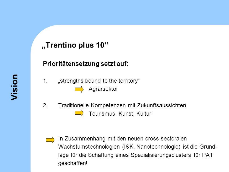 Trentino plus 10 Prioritätensetzung setzt auf: 1.strengths bound to the territory Agrarsektor 2.Traditionelle Kompetenzen mit Zukunftsaussichten Touri