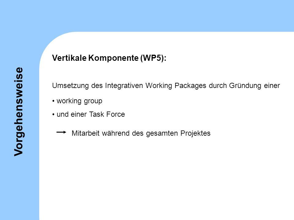 Vorgehensweise Umsetzung des Integrativen Working Packages durch Gründung einer working group und einer Task Force Vertikale Komponente (WP5): Mitarbe