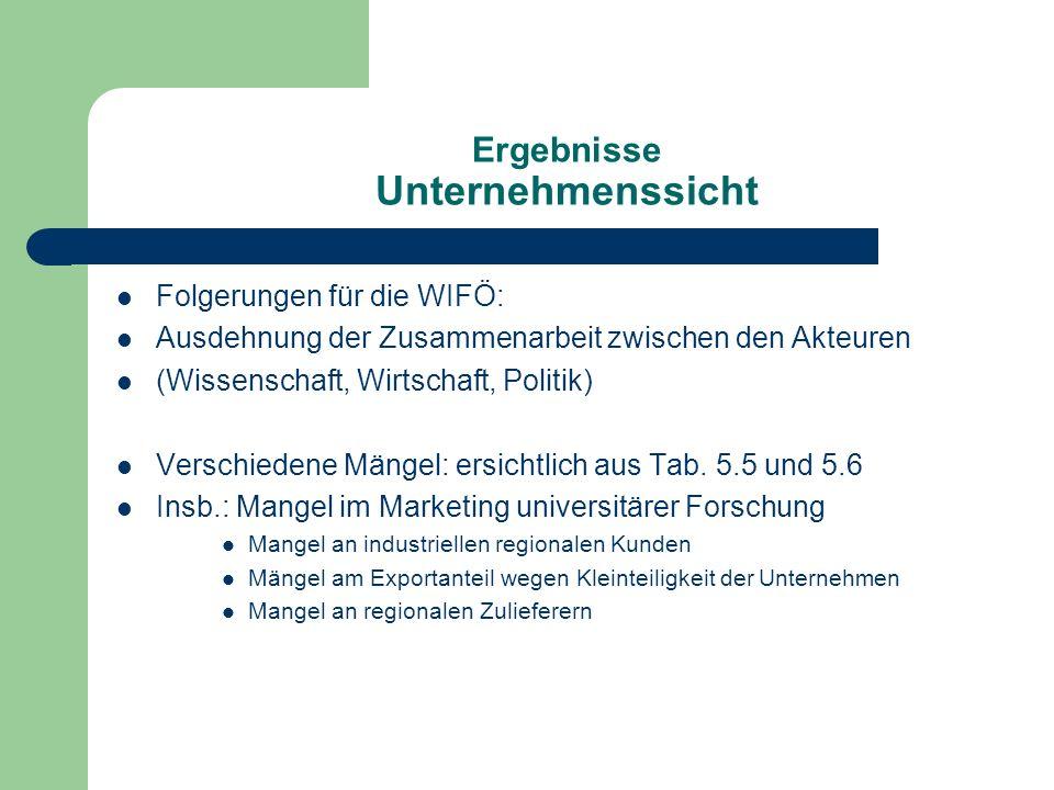 Ergebnisse Unternehmenssicht Folgerungen für die WIFÖ: Ausdehnung der Zusammenarbeit zwischen den Akteuren (Wissenschaft, Wirtschaft, Politik) Verschi