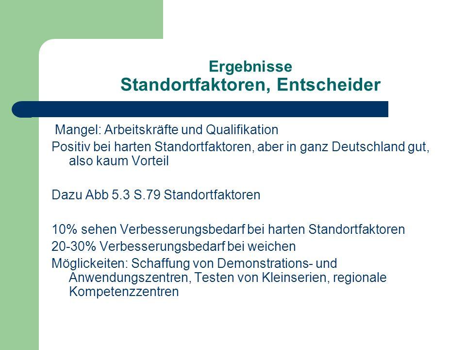 Ergebnisse Standortfaktoren, Entscheider Mangel: Arbeitskräfte und Qualifikation Positiv bei harten Standortfaktoren, aber in ganz Deutschland gut, al