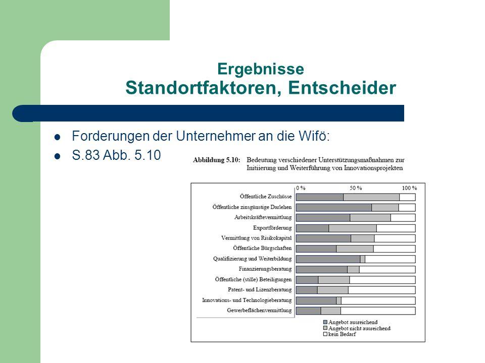 Ergebnisse Standortfaktoren, Entscheider Forderungen der Unternehmer an die Wifö: S.83 Abb. 5.10