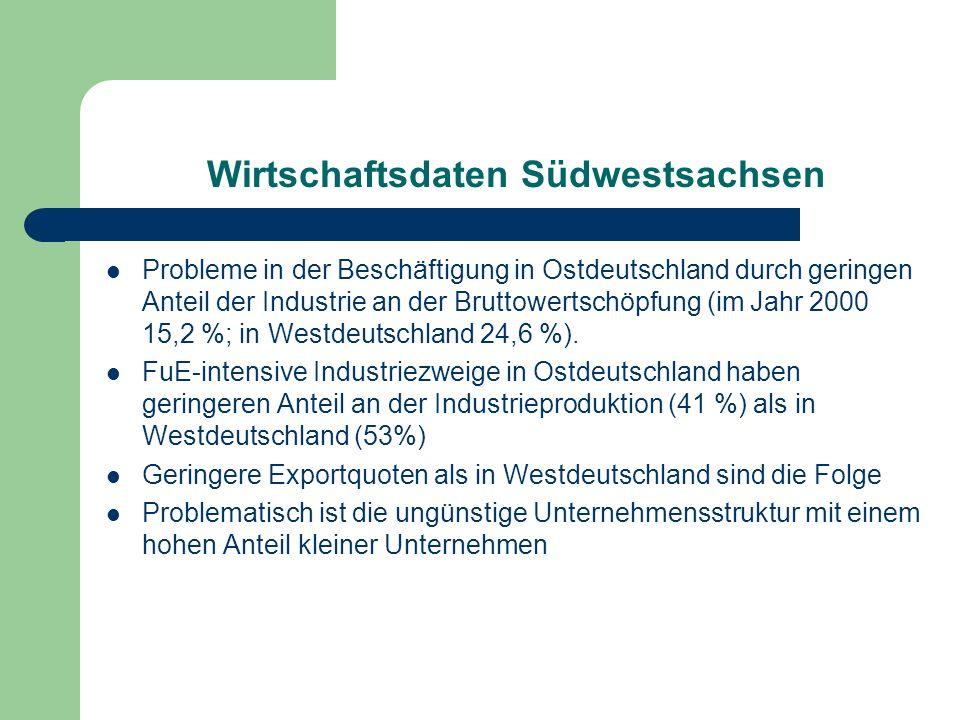 Wirtschaftsdaten Südwestsachsen Probleme in der Beschäftigung in Ostdeutschland durch geringen Anteil der Industrie an der Bruttowertschöpfung (im Jah