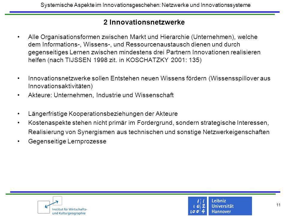 Systemische Aspekte im Innovationsgeschehen: Netzwerke und Innovationssysteme 11 2 Innovationsnetzwerke Alle Organisationsformen zwischen Markt und Hi