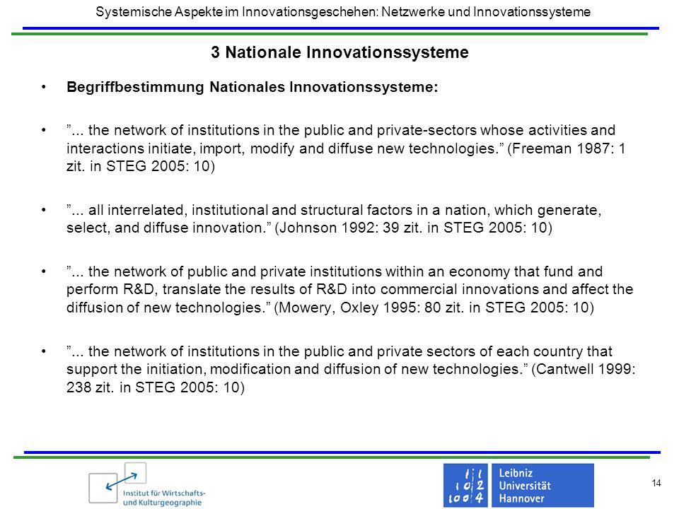 Systemische Aspekte im Innovationsgeschehen: Netzwerke und Innovationssysteme 14 3 Nationale Innovationssysteme Begriffbestimmung Nationales Innovatio