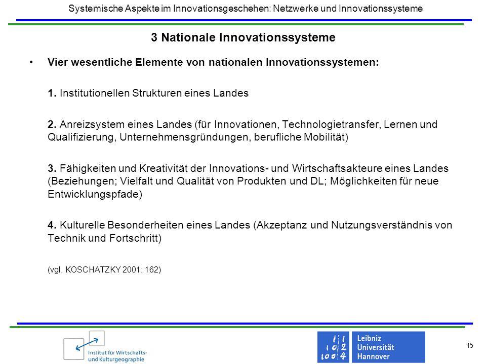 Systemische Aspekte im Innovationsgeschehen: Netzwerke und Innovationssysteme 15 3 Nationale Innovationssysteme Vier wesentliche Elemente von national