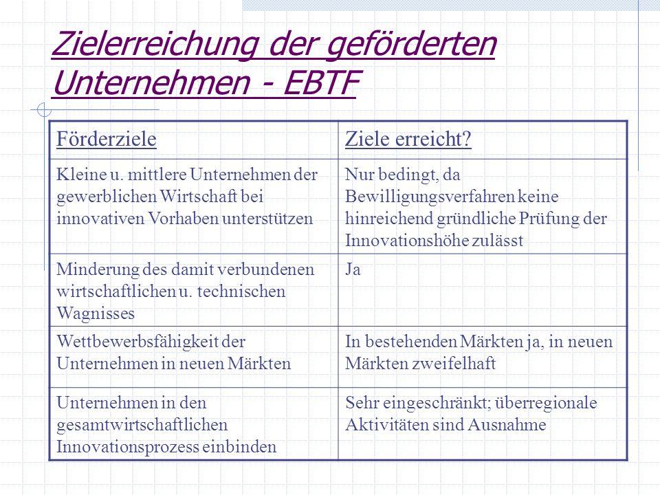 Zielerreichung der geförderten Unternehmen - EBTF FörderzieleZiele erreicht? Kleine u. mittlere Unternehmen der gewerblichen Wirtschaft bei innovative