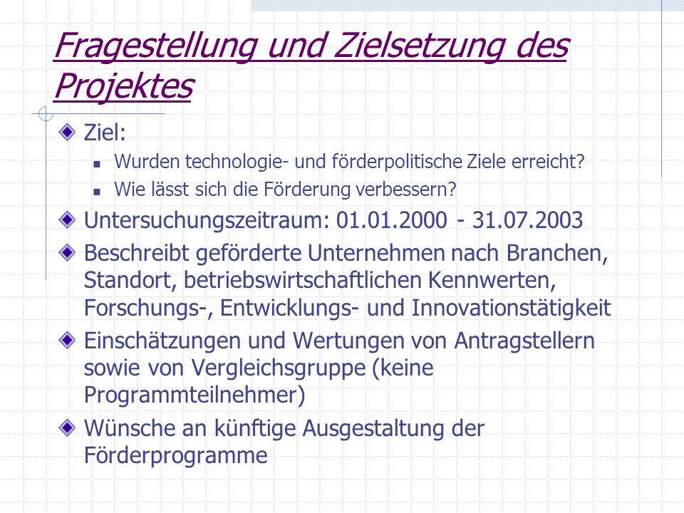Fragestellung und Zielsetzung des Projektes Ziel: Wurden technologie- und förderpolitische Ziele erreicht? Wie lässt sich die Förderung verbessern? Un