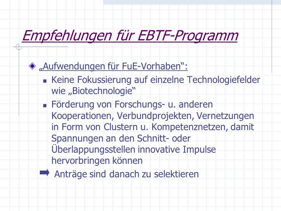 Empfehlungen für EBTF-Programm Aufwendungen für FuE-Vorhaben: Keine Fokussierung auf einzelne Technologiefelder wie Biotechnologie Förderung von Forsc