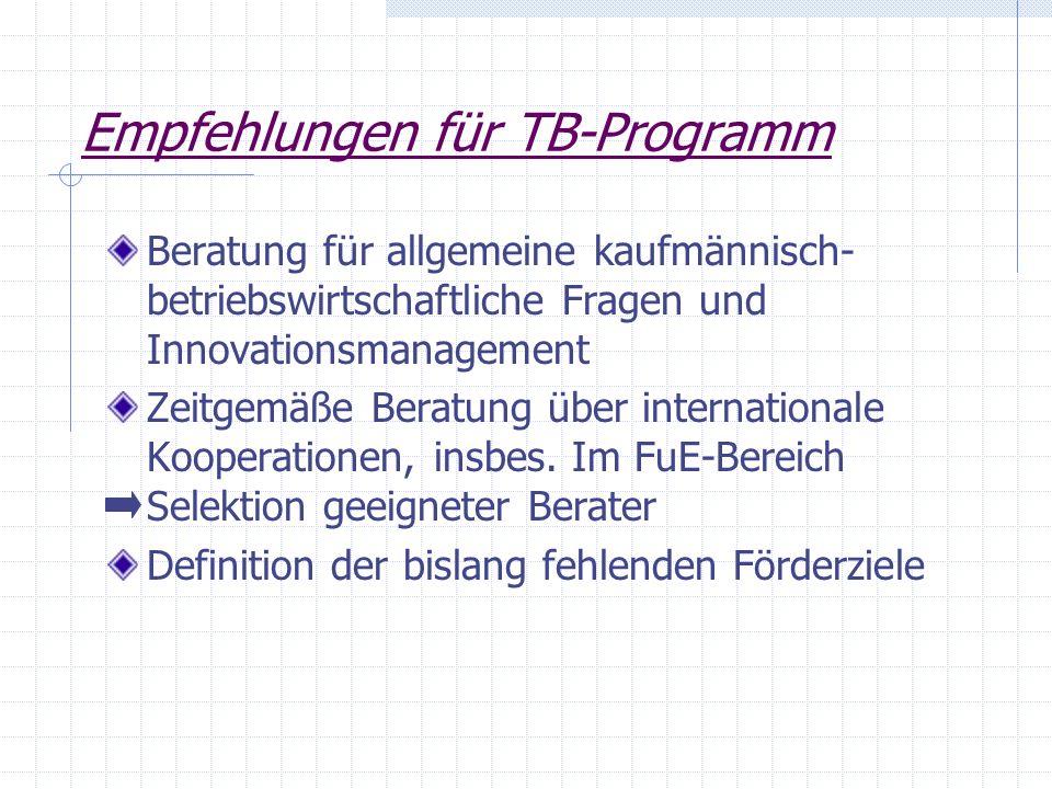Empfehlungen für TB-Programm Beratung für allgemeine kaufmännisch- betriebswirtschaftliche Fragen und Innovationsmanagement Zeitgemäße Beratung über i