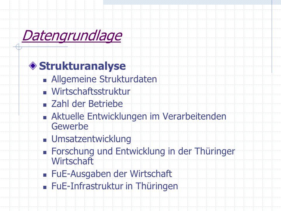 Verteilung der Förderfälle EBTF- Programm: Orte: Jena (127 Projekte) Ilm-Kreis( 62 Projekte) Erfurt ( 54 Projekte) Technologiefelder: Produktions- und Fertigungstechnik (44%) Nachrichtentechnik & IuK- Systeme (22%) Optoelektronik/ Optik ( 9%) Betriebsgrößenklassen: Hauptsächlich kleine und mittlere Unternehmen