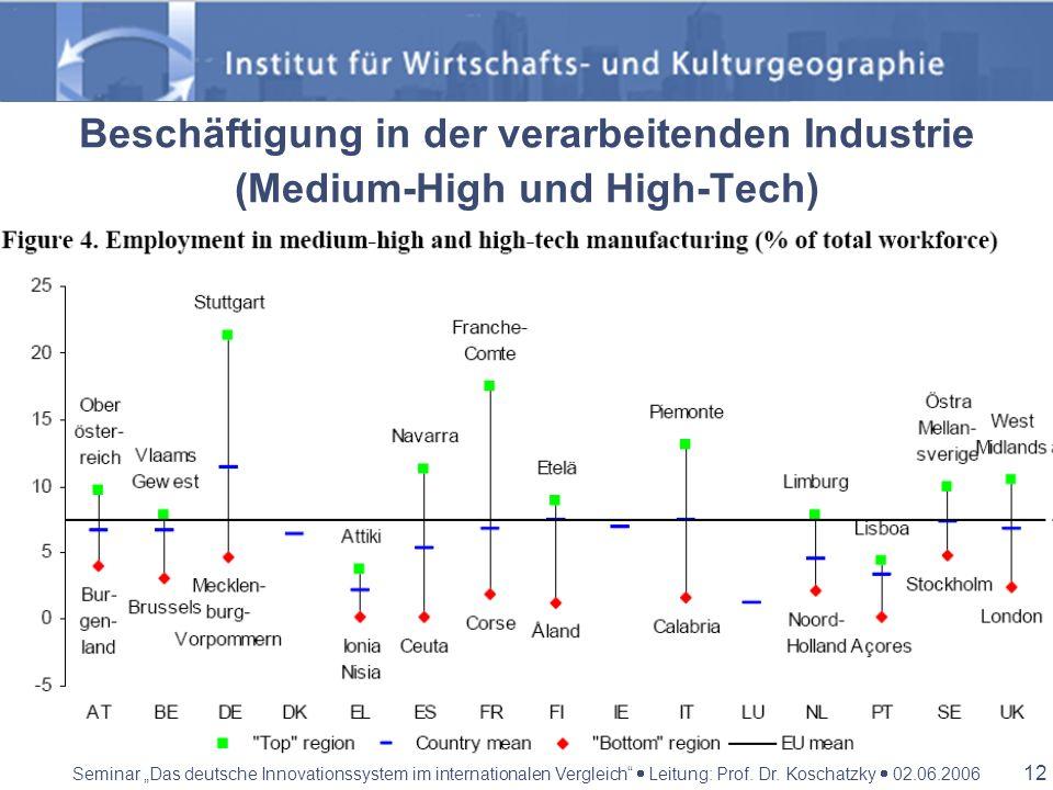 Seminar Das deutsche Innovationssystem im internationalen Vergleich Leitung: Prof. Dr. Koschatzky 02.06.2006 11 Quelle: EUROPEAN TRENDCHART 2003, S. 8