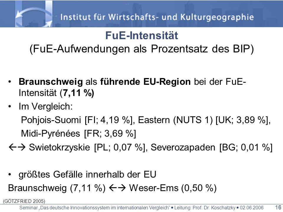Seminar Das deutsche Innovationssystem im internationalen Vergleich Leitung: Prof. Dr. Koschatzky 02.06.2006 15 Bestplatziert: Stockholm (SWE) 8,5% un