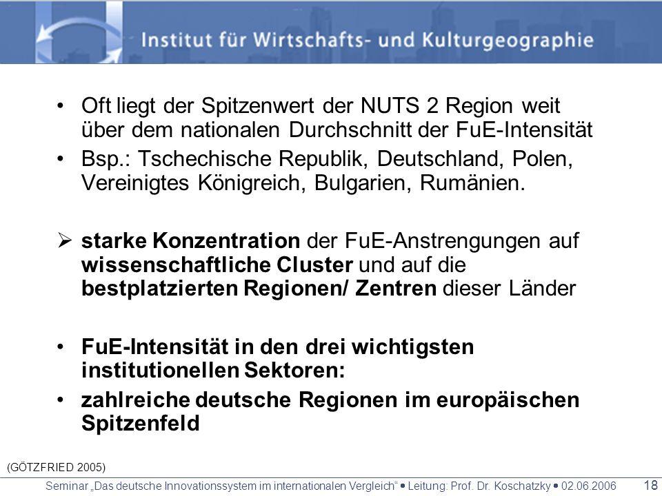Seminar Das deutsche Innovationssystem im internationalen Vergleich Leitung: Prof. Dr. Koschatzky 02.06.2006 17 Erst- und letztplatzierte Region auf d