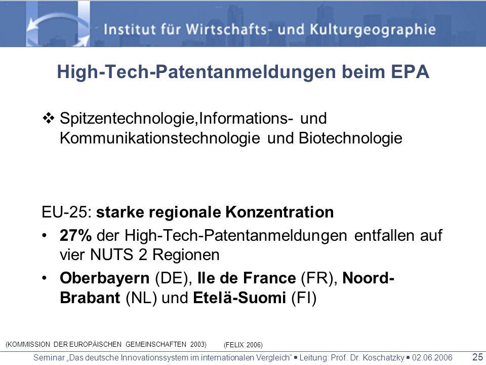 Seminar Das deutsche Innovationssystem im internationalen Vergleich Leitung: Prof. Dr. Koschatzky 02.06.2006 24 Bei Patentanmeldungen führende EU-25-R