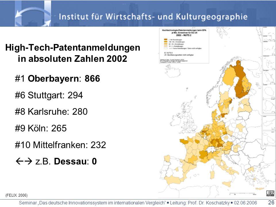 Seminar Das deutsche Innovationssystem im internationalen Vergleich Leitung: Prof. Dr. Koschatzky 02.06.2006 25 High-Tech-Patentanmeldungen beim EPA S