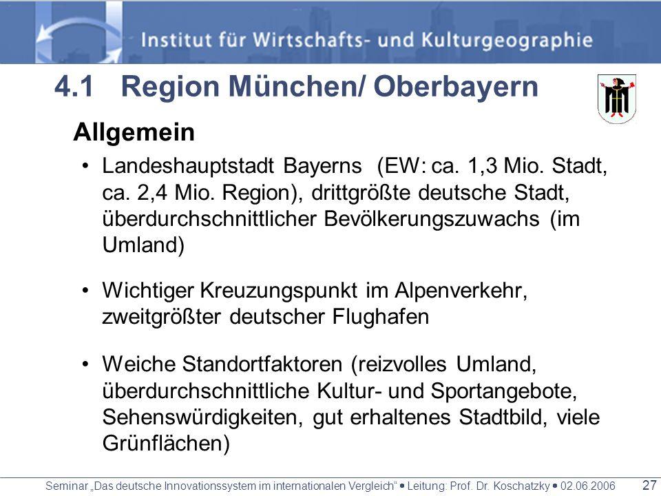 Seminar Das deutsche Innovationssystem im internationalen Vergleich Leitung: Prof. Dr. Koschatzky 02.06.2006 26 High-Tech-Patentanmeldungen in absolut