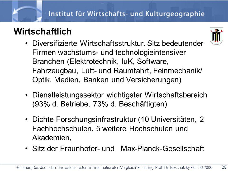 Seminar Das deutsche Innovationssystem im internationalen Vergleich Leitung: Prof. Dr. Koschatzky 02.06.2006 27 4.1 Region München/ Oberbayern Allgeme