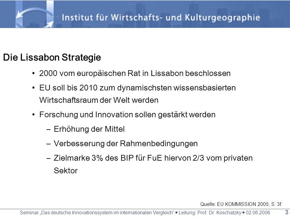 Seminar Das deutsche Innovationssystem im internationalen Vergleich Leitung: Prof. Dr. Koschatzky 02.06.2006 2 1 Einleitung Der europäische Forschungs