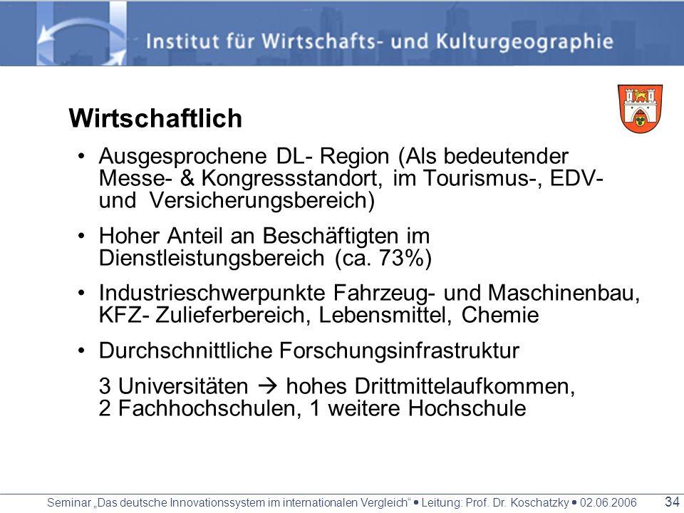 Seminar Das deutsche Innovationssystem im internationalen Vergleich Leitung: Prof. Dr. Koschatzky 02.06.2006 33 Allgemein Landeshauptstadt Niedersachs