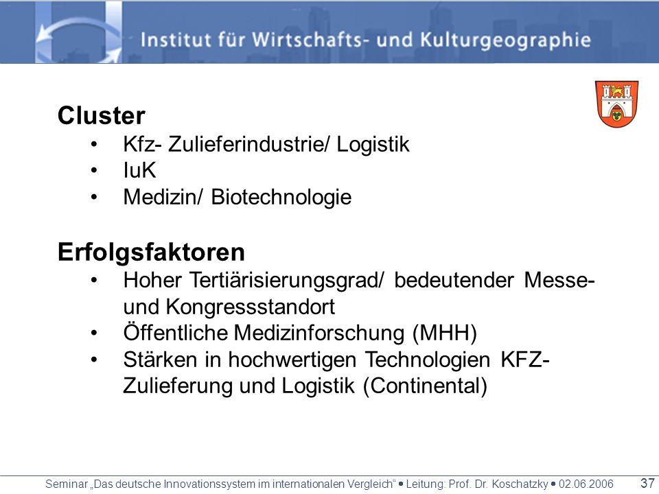 Seminar Das deutsche Innovationssystem im internationalen Vergleich Leitung: Prof. Dr. Koschatzky 02.06.2006 36 HannoverDEU-15 Tertiäre Abschlüsse19.1