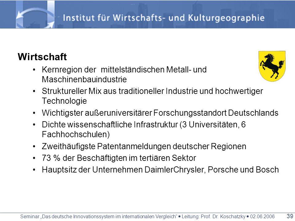 Seminar Das deutsche Innovationssystem im internationalen Vergleich Leitung: Prof. Dr. Koschatzky 02.06.2006 38 4.3 Region Stuttgart Allgemein Landesh