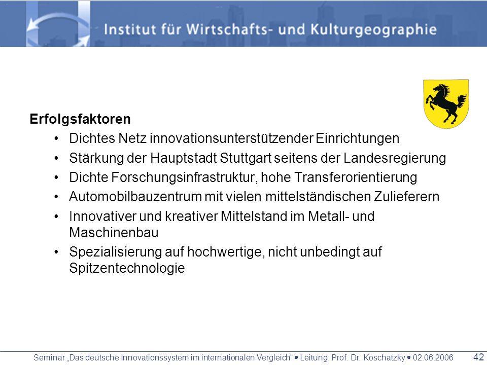 Seminar Das deutsche Innovationssystem im internationalen Vergleich Leitung: Prof. Dr. Koschatzky 02.06.2006 41 Stuttgart unter den vordersten Plätzen