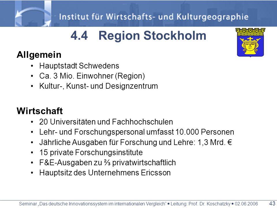 Seminar Das deutsche Innovationssystem im internationalen Vergleich Leitung: Prof. Dr. Koschatzky 02.06.2006 42 Erfolgsfaktoren Dichtes Netz innovatio