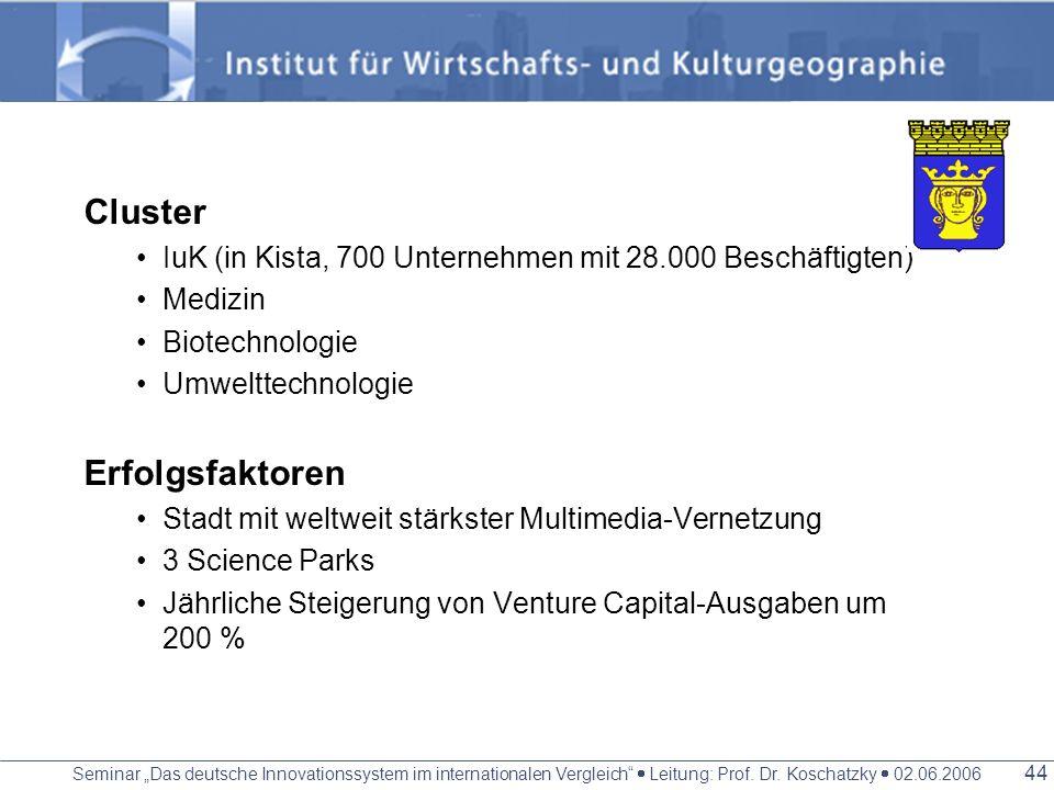Seminar Das deutsche Innovationssystem im internationalen Vergleich Leitung: Prof. Dr. Koschatzky 02.06.2006 43 4.4 Region Stockholm Allgemein Hauptst