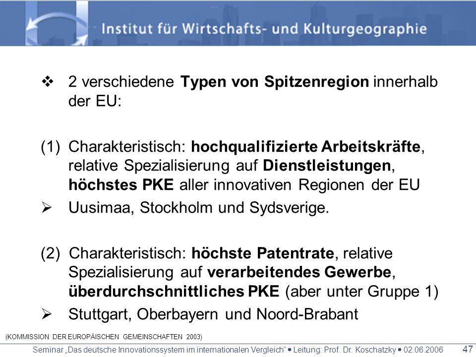Seminar Das deutsche Innovationssystem im internationalen Vergleich Leitung: Prof. Dr. Koschatzky 02.06.2006 46 5 Fazit European Innovation Scoreboard