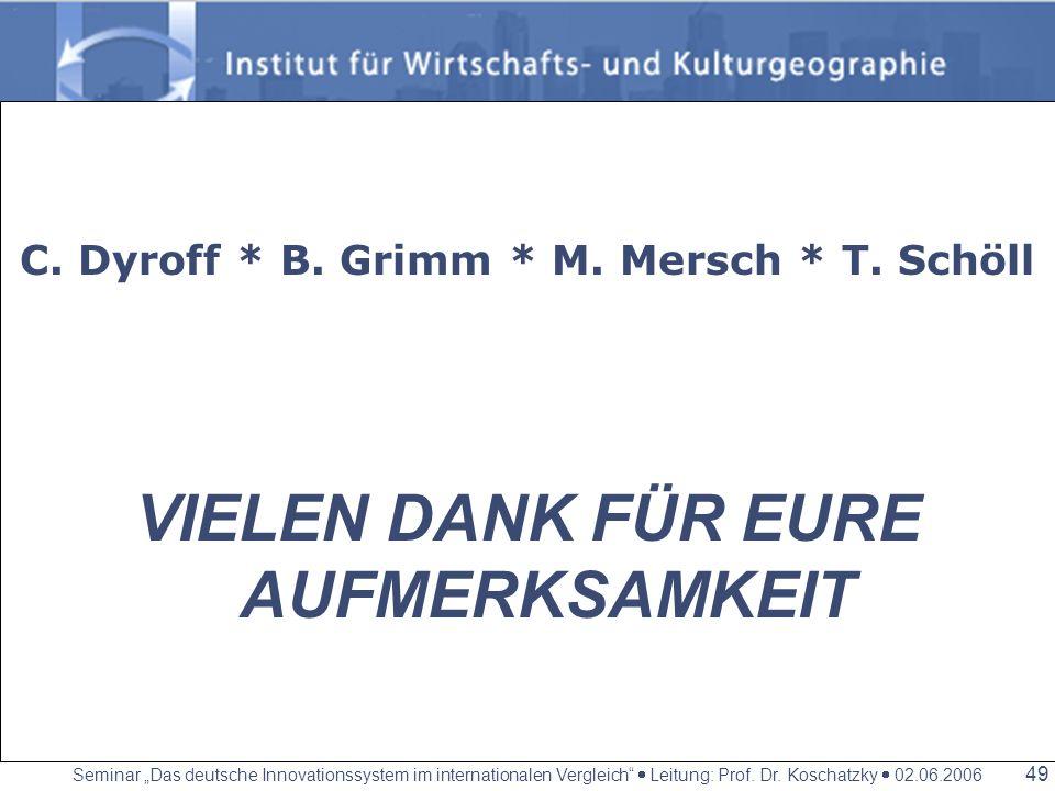 Seminar Das deutsche Innovationssystem im internationalen Vergleich Leitung: Prof. Dr. Koschatzky 02.06.2006 48 Spitzenposition in einem Teilindikator