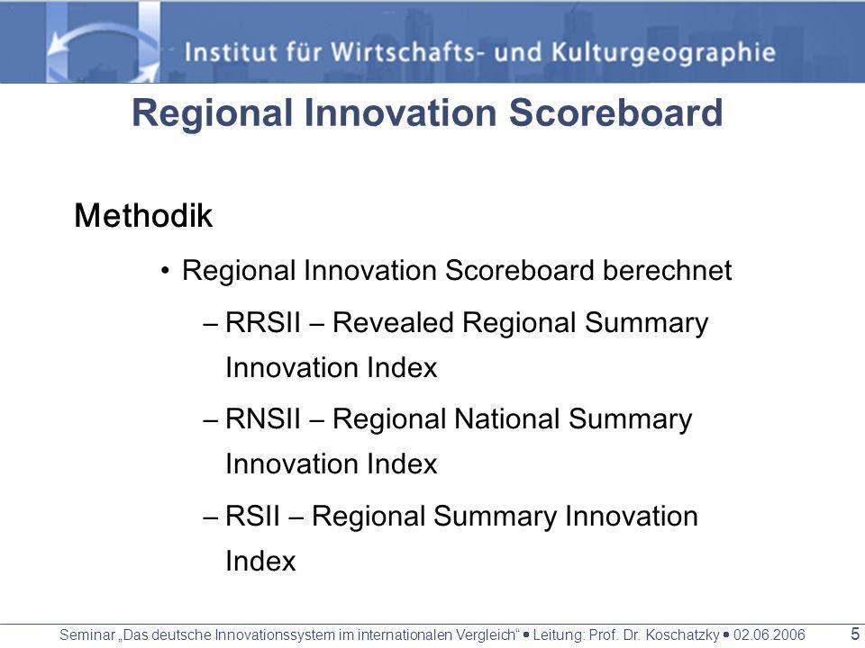 Seminar Das deutsche Innovationssystem im internationalen Vergleich Leitung: Prof. Dr. Koschatzky 02.06.2006 4 2 Regional Innovation Scoreboard Method