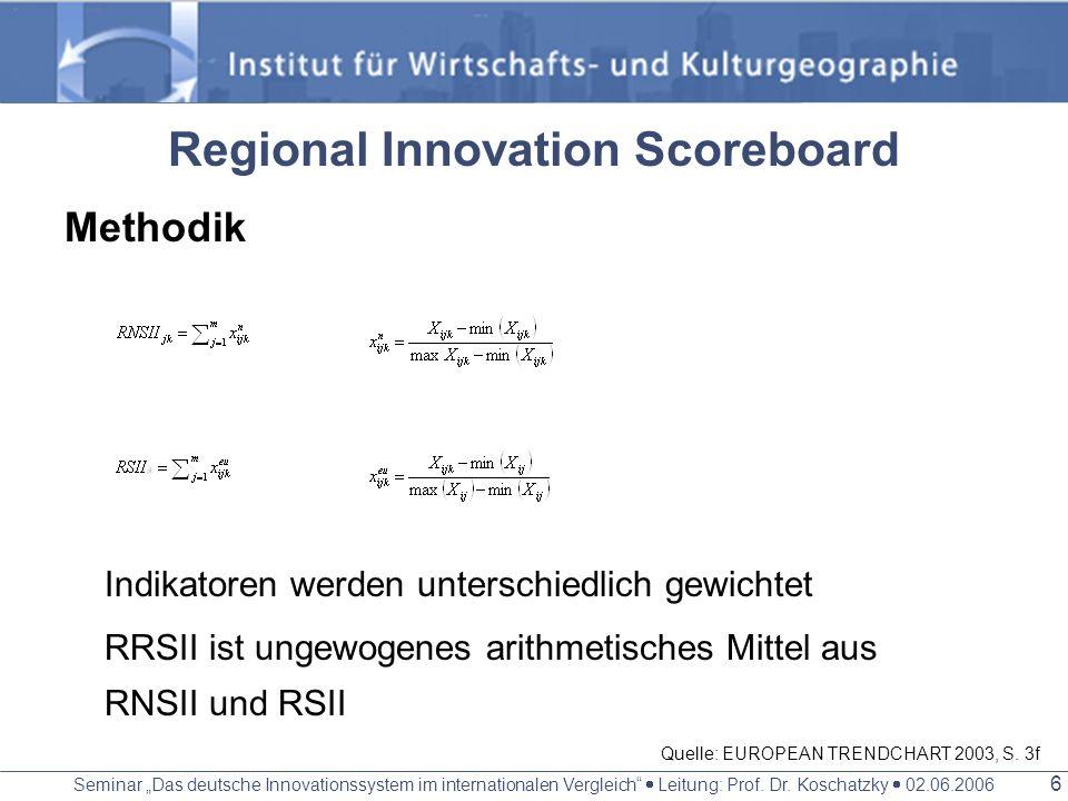 Seminar Das deutsche Innovationssystem im internationalen Vergleich Leitung: Prof. Dr. Koschatzky 02.06.2006 5 Regional Innovation Scoreboard Methodik