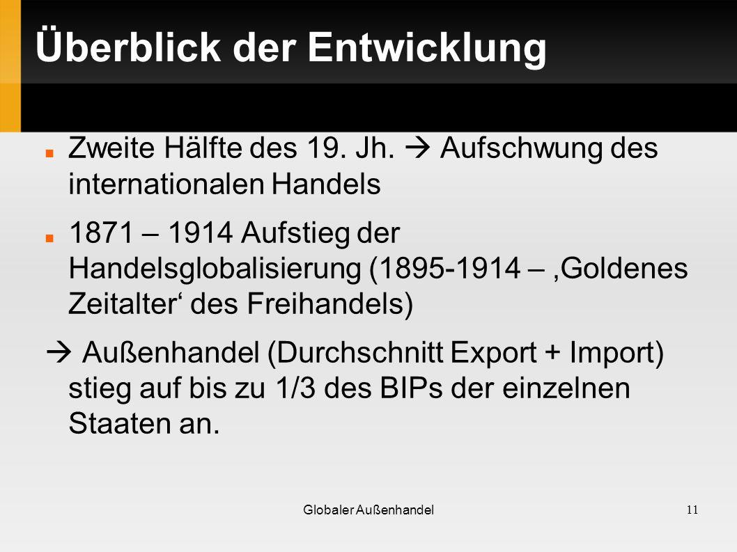 Überblick der Entwicklung Zweite Hälfte des 19. Jh. Aufschwung des internationalen Handels 1871 – 1914 Aufstieg der Handelsglobalisierung (1895-1914 –