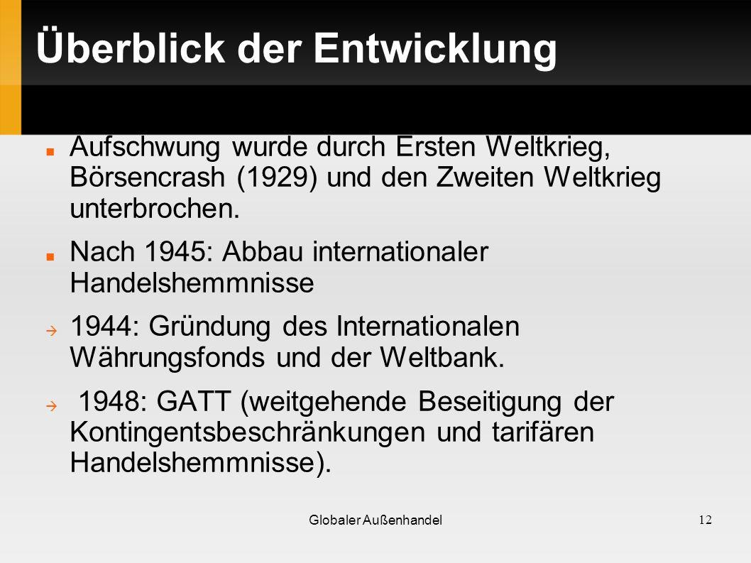 Überblick der Entwicklung Aufschwung wurde durch Ersten Weltkrieg, Börsencrash (1929) und den Zweiten Weltkrieg unterbrochen. Nach 1945: Abbau interna