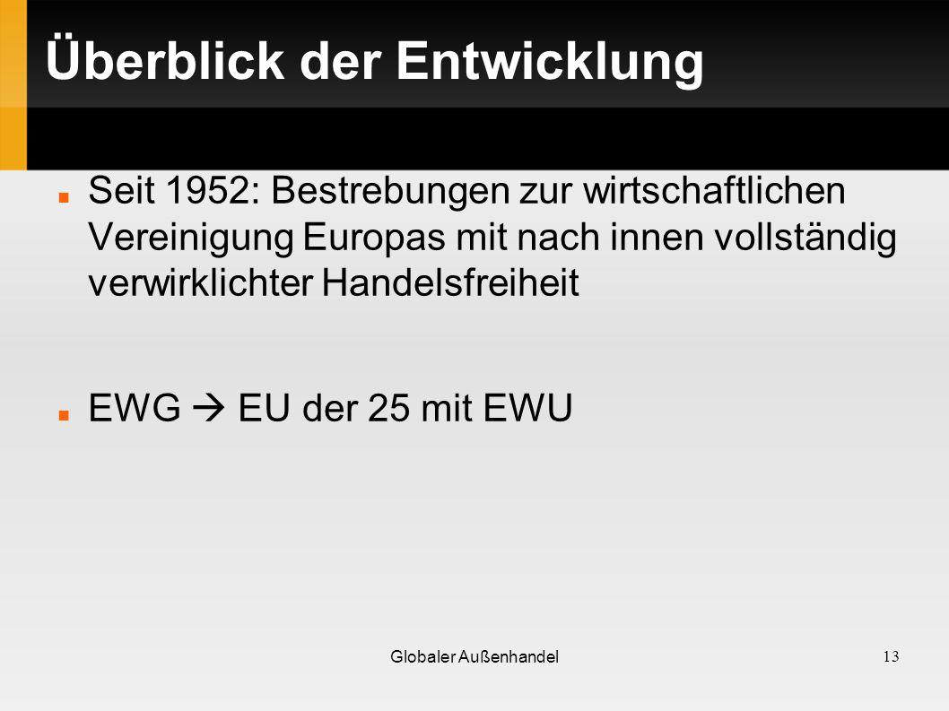 Überblick der Entwicklung Seit 1952: Bestrebungen zur wirtschaftlichen Vereinigung Europas mit nach innen vollständig verwirklichter Handelsfreiheit E