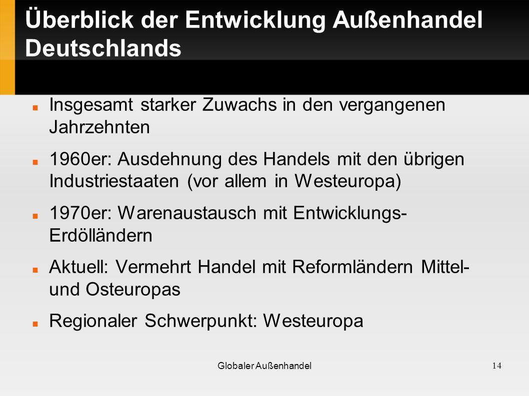 Überblick der Entwicklung Außenhandel Deutschlands Insgesamt starker Zuwachs in den vergangenen Jahrzehnten 1960er: Ausdehnung des Handels mit den übr