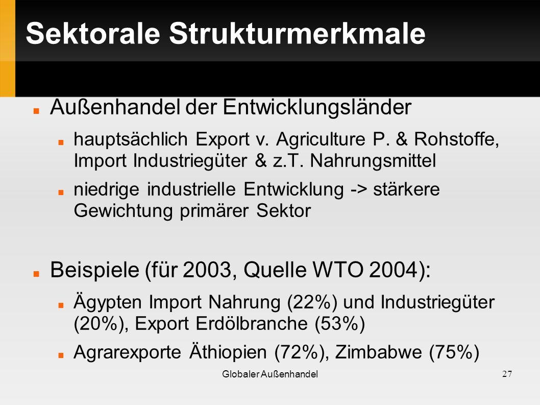 Sektorale Strukturmerkmale Außenhandel der Entwicklungsländer hauptsächlich Export v. Agriculture P. & Rohstoffe, Import Industriegüter & z.T. Nahrung