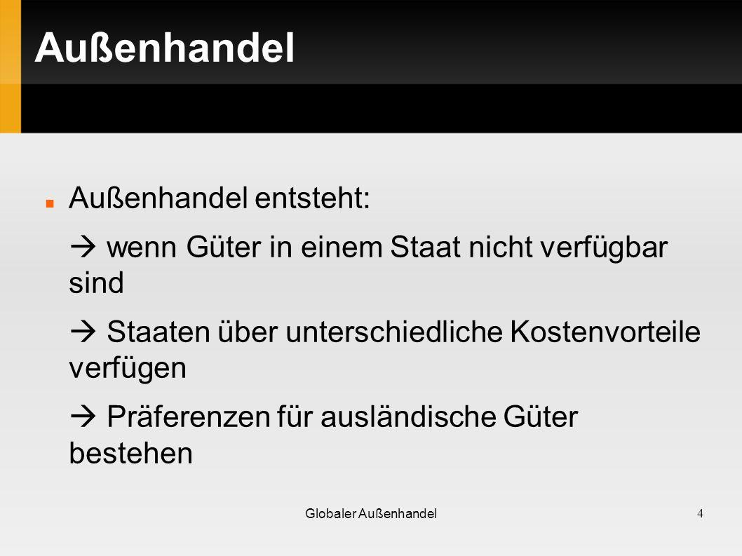 Überblick der Entwicklung Außenhandel Deutschlands JahrTatsächliche WerteEinfuhr- [-] bzw.