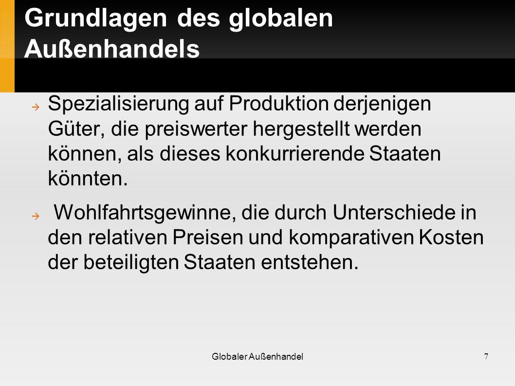 Grundlagen des globalen Außenhandels Spezialisierung auf Produktion derjenigen Güter, die preiswerter hergestellt werden können, als dieses konkurrier