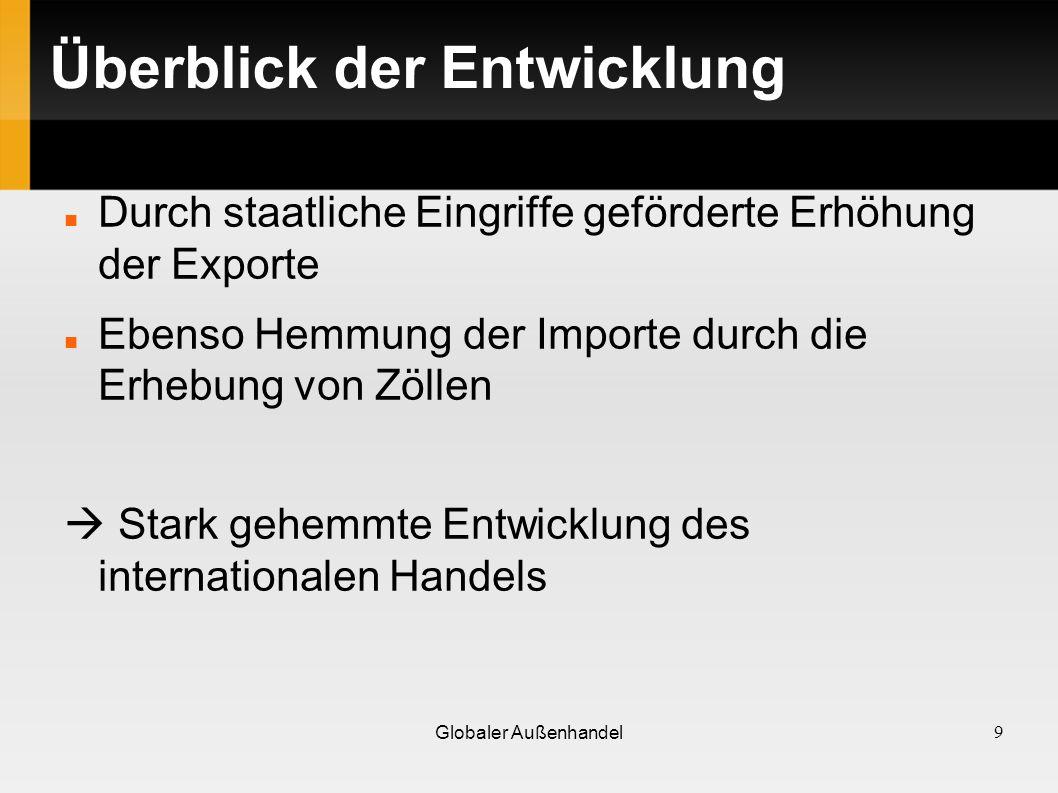 Überblick der Entwicklung Durch staatliche Eingriffe geförderte Erhöhung der Exporte Ebenso Hemmung der Importe durch die Erhebung von Zöllen Stark ge